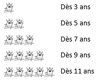 Prix Bernard Versele - Chouettes